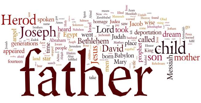 Wordle for Matthew